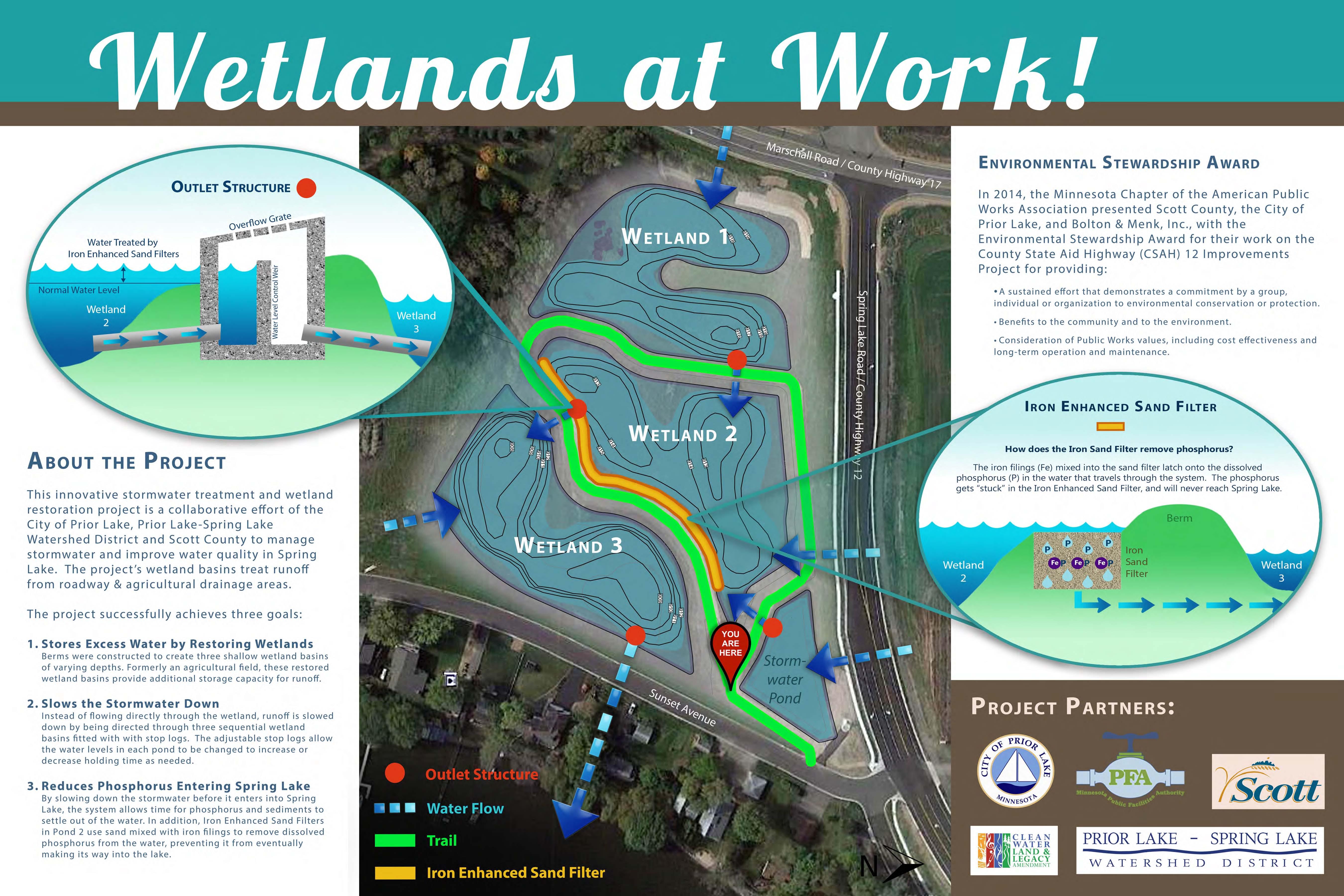 Cr 12 17 Wetland Restoration Prior Lake Spring Lake